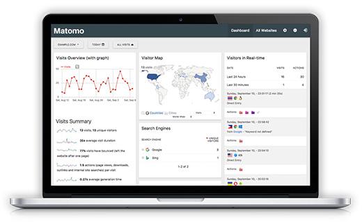 Matomo Webanalyse-Tool